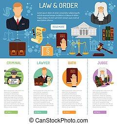 infographics, parancs, törvény