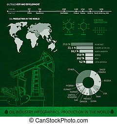 infographics., részletez