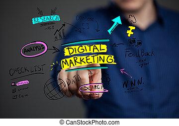 internet piac, digital technology, őt ért, fogalom, ellenző, fiatal, inscription:, tényleges, vállalkozó, jövő, ügy, dolgozó, network.