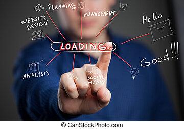 internet technology, őt ért, fogalom, ellenző, berakodás, fiatal, inscription:, tényleges, vállalkozó, jövő, ügy, dolgozó, network.