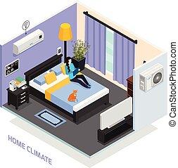 isometric, zenemű, klíma, otthon