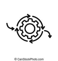iteration, tervezés, ábra, biciklizik