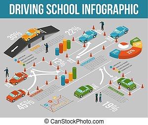 izbogis, vezetés, infographics