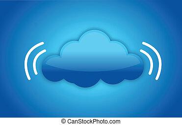 jelez, fogalom, adatok, felhő, kiszámít