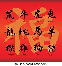 jelkép, állatöv, kínai
