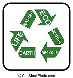 jelkép, újrafelhasználás