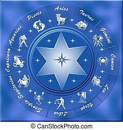 jelkép, asztrológia