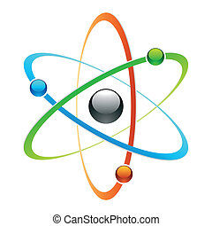jelkép, atom
