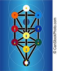 jelkép, cabala, blue háttér, zsidó