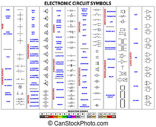 jelkép, electronic áramkör