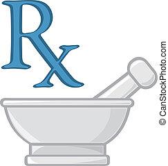 jelkép, gyógyszertár