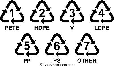 jelkép, műanyag, állhatatos, újrafelhasználás