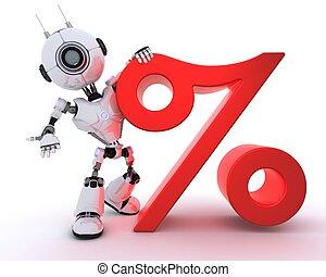 jelkép, százalék, robot