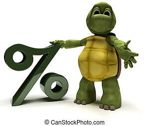 jelkép, százalék, teknősbéka