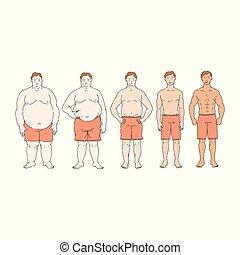 kár, diéta, túlsúlyú, kövér, híg, előrehalad