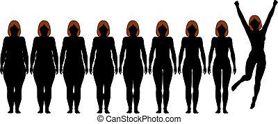 kár, nő, súly, egészséges, után, diéta, körvonal, kövér, állóképesség