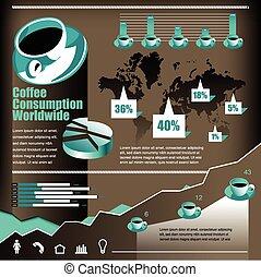 kávécserje letesz, infographics
