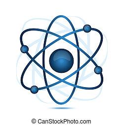 kék, atom