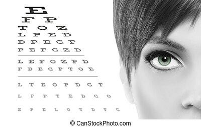 a szem látása romlott a látás látáslátás 1 25