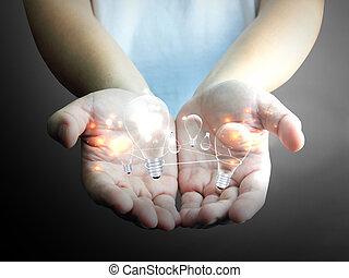 kéz, idea., gumó, fény