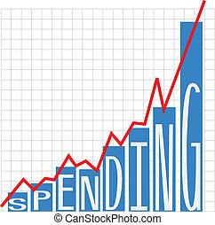 költés, nagy, kormány, diagram, hiány