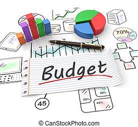 költségvetés, fogalom