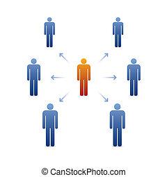 körvonal, vezető, emberek