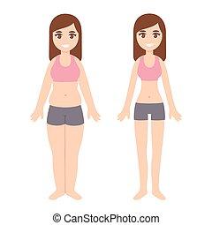 kövér woman, karcsú