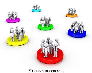 különböző, ügy csoport