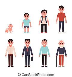kamaszkor, ages., emberek, kialakulás, érés, nemzedék, előad, életkor, gyermekkor, különböző, age., minden, csecsemőkor, categories, fiatalság, man., -, öreg