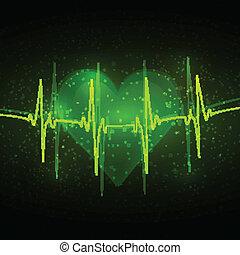 kardiogram, elvont