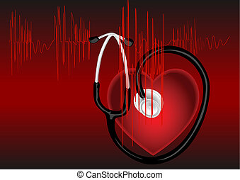 kardiogram