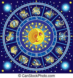 karika, horoszkóp