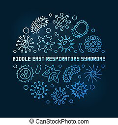 kelet, kör alakú, légzési, vektor, kék, középső, ábra, szindróma