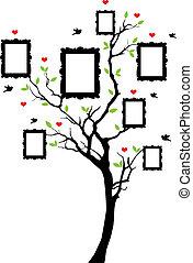 keret, vektor, fa, család