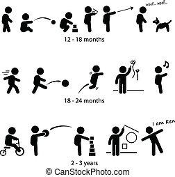 kialakulás, előad, totyogó kisgyerek