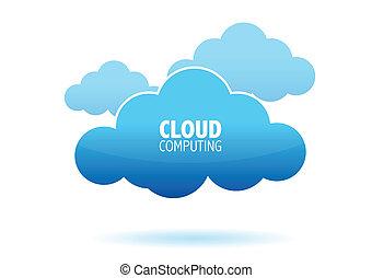 kiszámít, felhő, fogalom