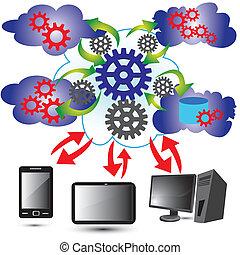 kiszámít, felhő, hálózat
