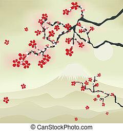 kivirul, cseresznye, japán