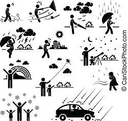 klíma, időjárás, légkör, emberek