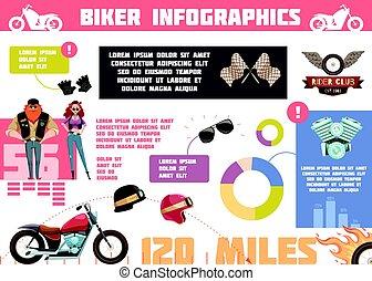 klub, szórakozottan firkálgat, bringás, infographics
