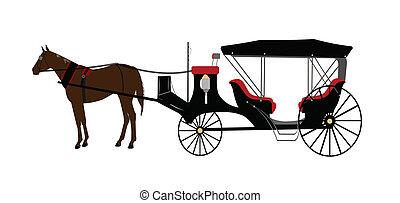 kocsi, húzott, ló