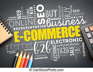 kollázs, szó, e-commerce, felhő