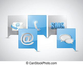 kommunikáció, üzenet, fogalom, buborék