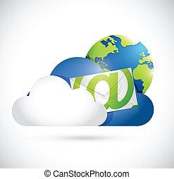 kommunikáció, kontaktlencse hozzánk, felhő, kiszámít