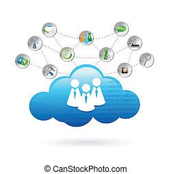 kommunikáció, tervezés, felhő, ábra