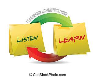 kommunikáció, vezetés, tervezés, ábra, biciklizik