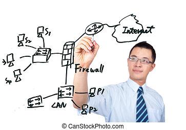 konstruál, hálózat, internet, rajz