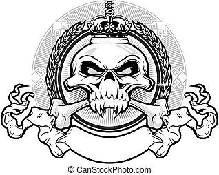 koponya, királyság
