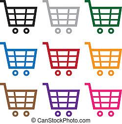 kordé, befest, bevásárlás